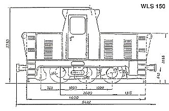 dieselschmalpol htmotherwise than the wls 50, 75 and 150 classes, the locomotive class lyd2 is of rumanian origin this locomotive is serving on polish 600, 750 and 1000 mm